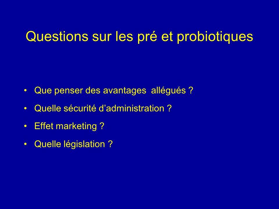 Questions sur les pré et probiotiques