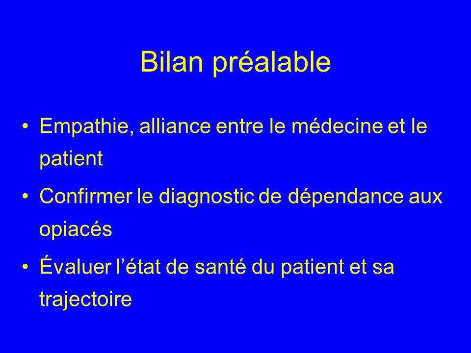 Bilan préalable Empathie, alliance entre le médecine et le patient