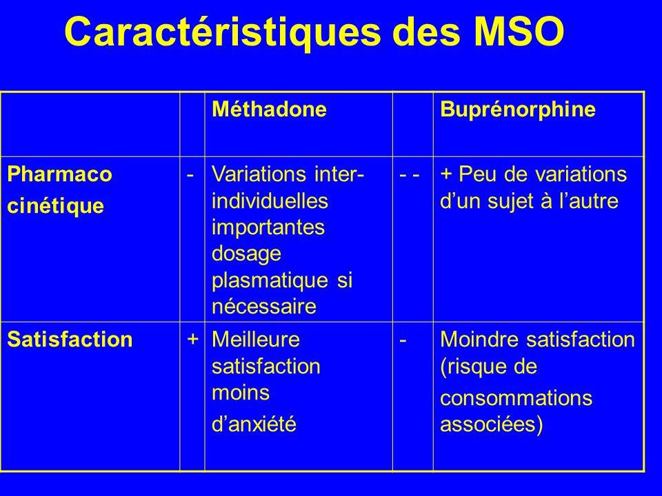 Caractéristiques des MSO