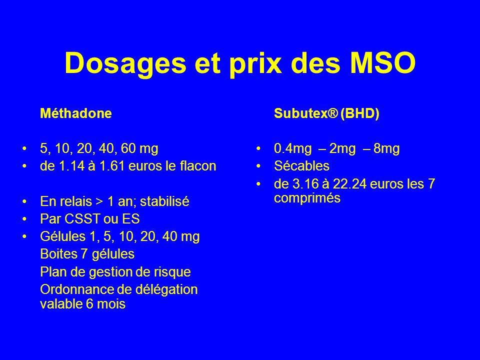 Dosages et prix des MSO Méthadone 5, 10, 20, 40, 60 mg