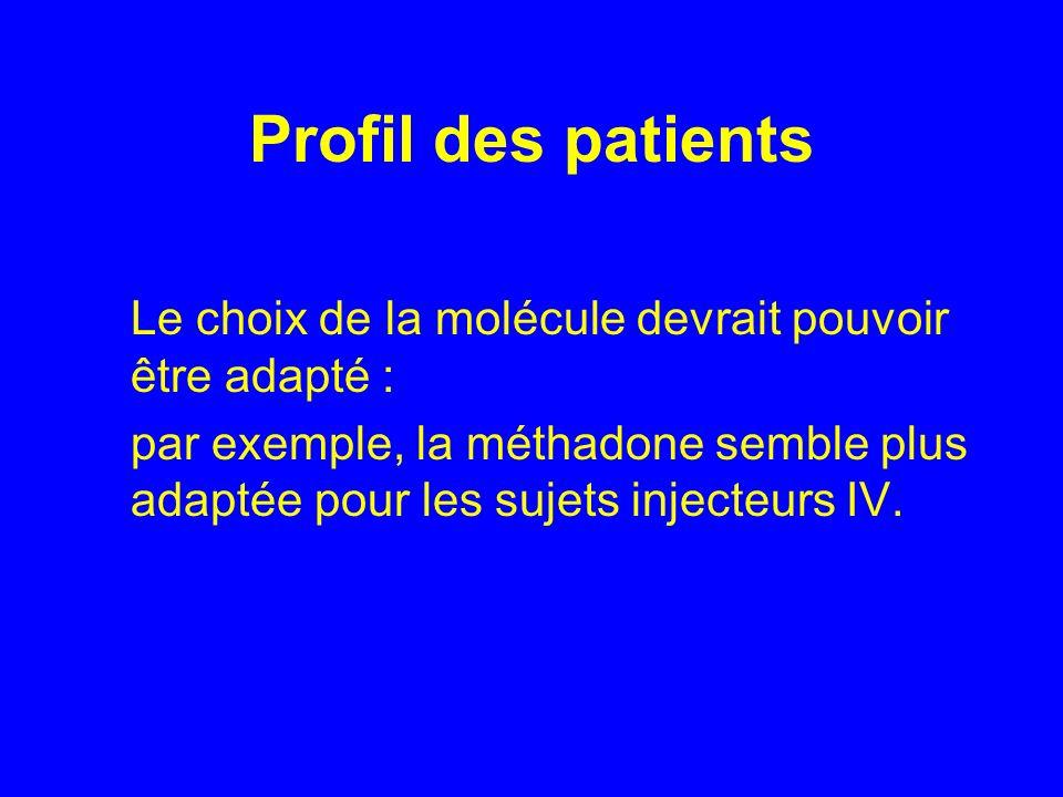 Profil des patients Le choix de la molécule devrait pouvoir être adapté :