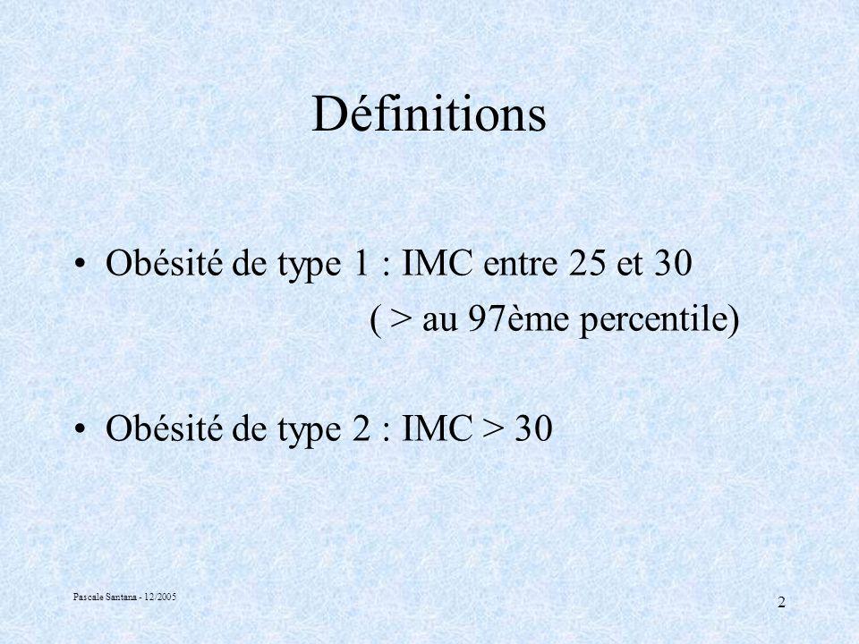 Définitions Obésité de type 1 : IMC entre 25 et 30