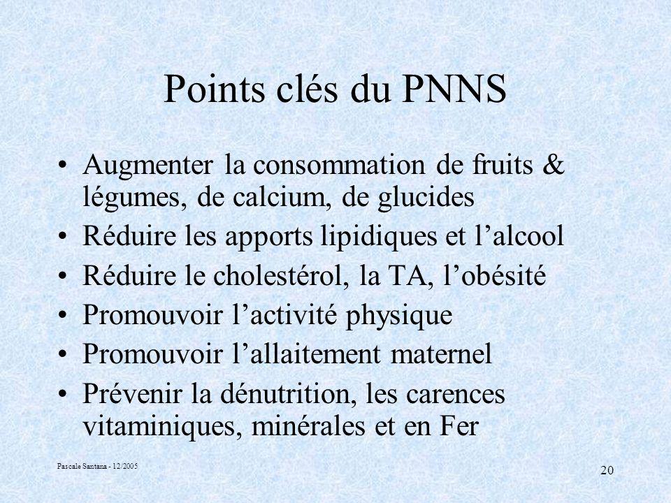 Points clés du PNNS Augmenter la consommation de fruits & légumes, de calcium, de glucides. Réduire les apports lipidiques et l'alcool.