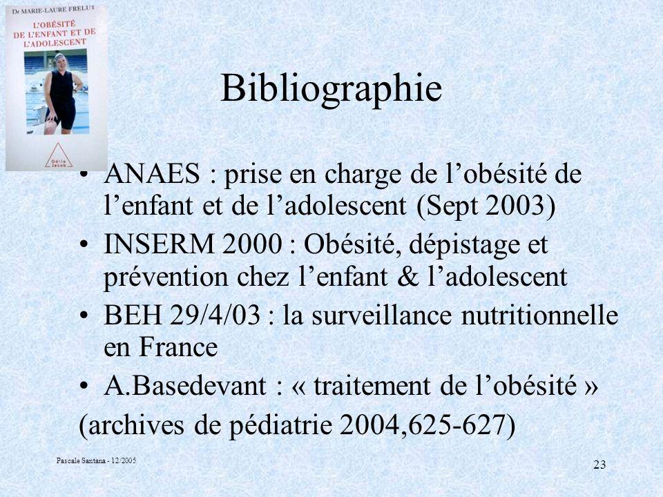 Bibliographie ANAES : prise en charge de l'obésité de l'enfant et de l'adolescent (Sept 2003)