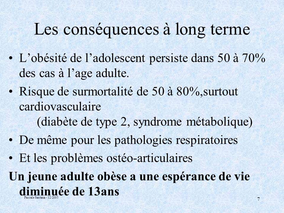 Les conséquences à long terme