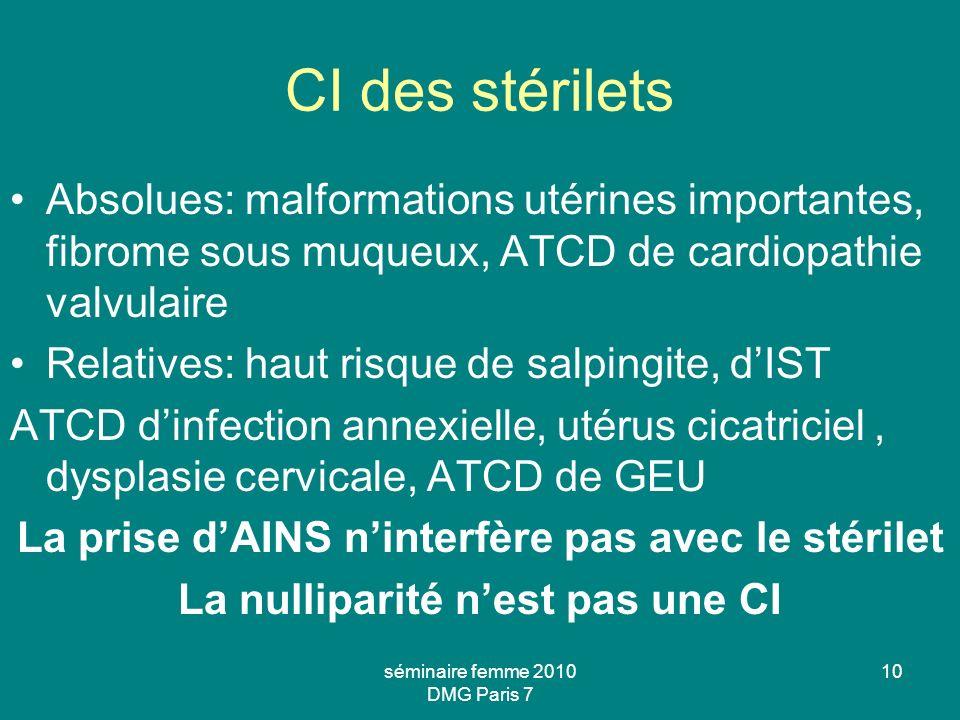 CI des stérilets Absolues: malformations utérines importantes, fibrome sous muqueux, ATCD de cardiopathie valvulaire.