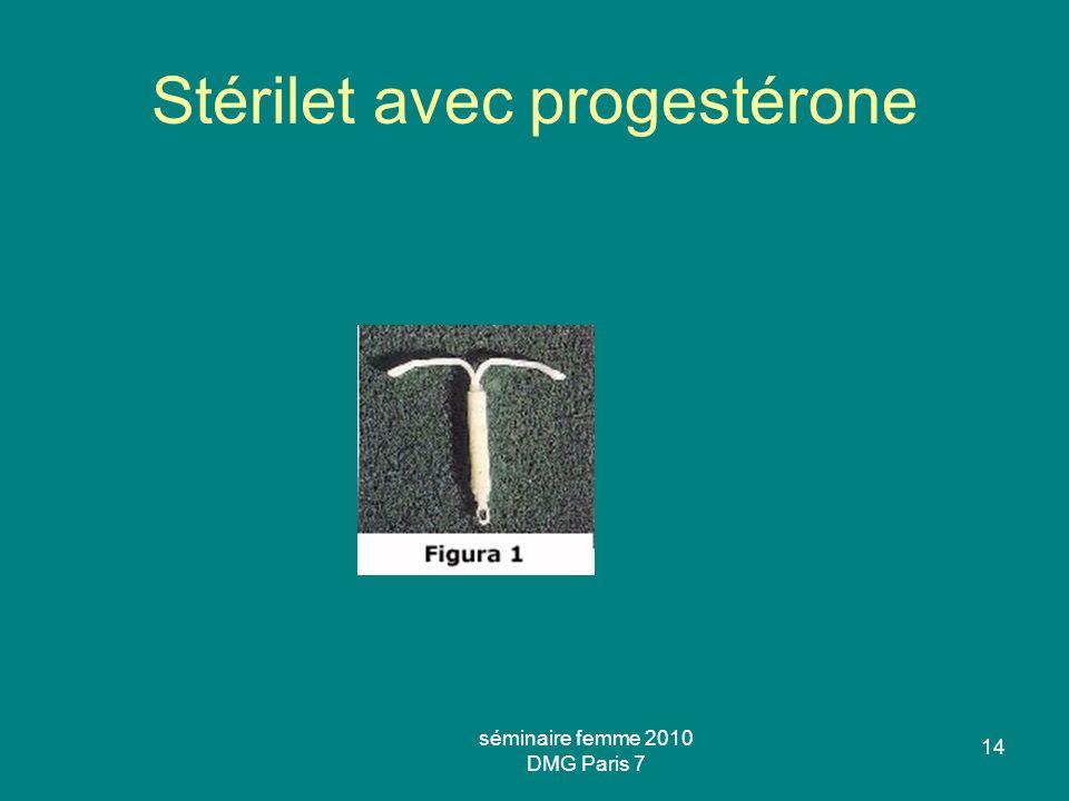 Stérilet avec progestérone