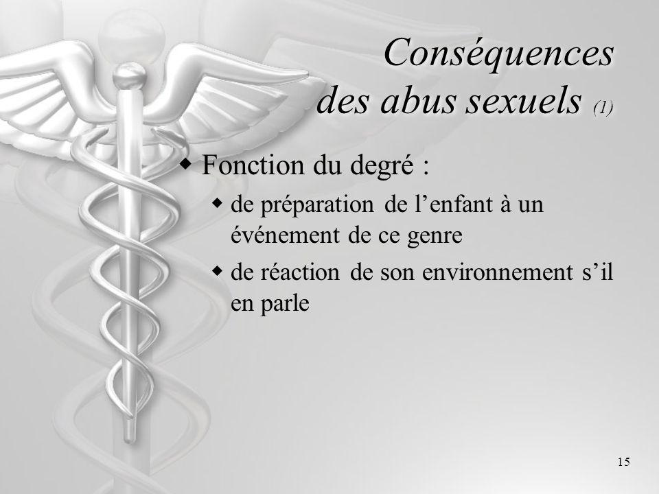 Conséquences des abus sexuels (1)