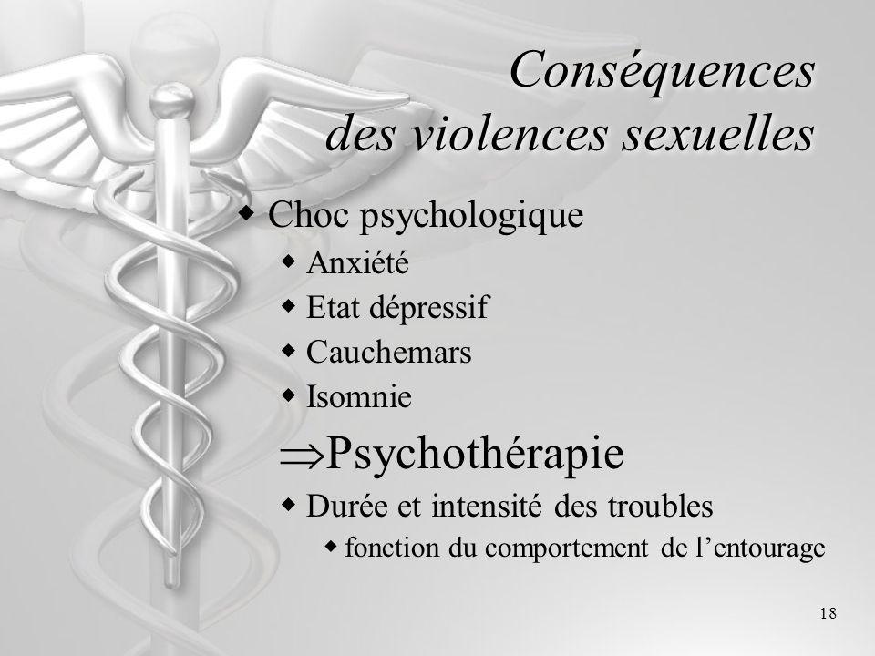 Conséquences des violences sexuelles