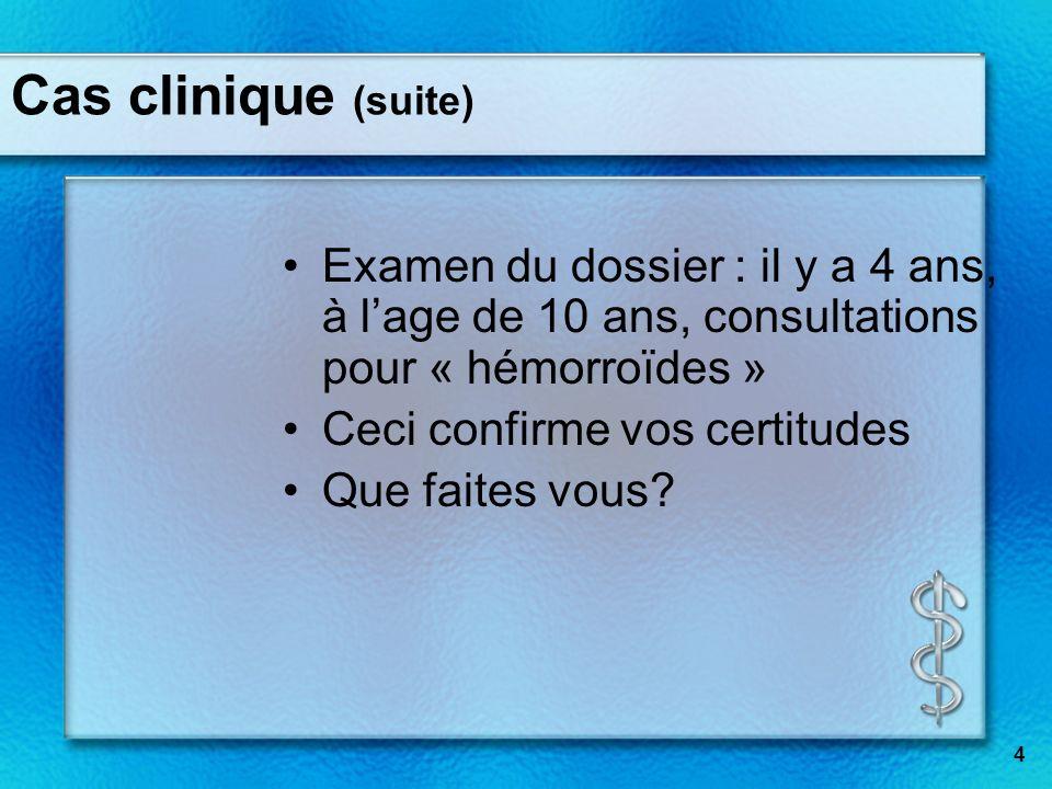 Cas clinique (suite) Examen du dossier : il y a 4 ans, à l'age de 10 ans, consultations pour « hémorroïdes »