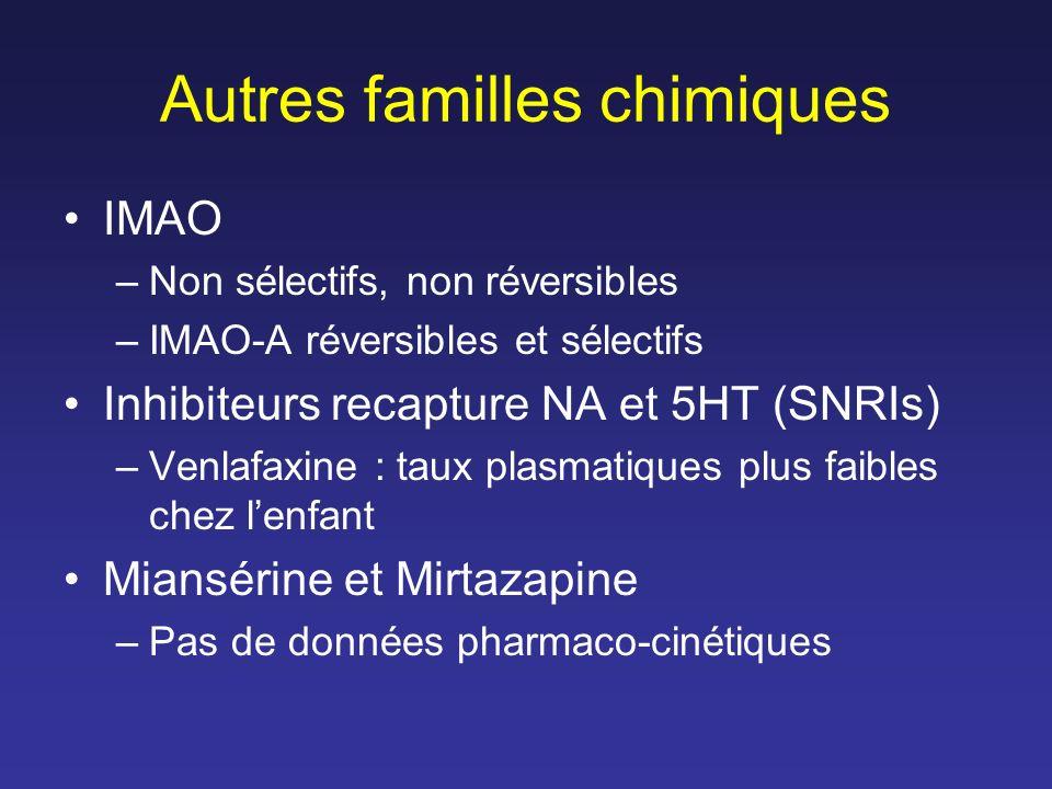 Autres familles chimiques