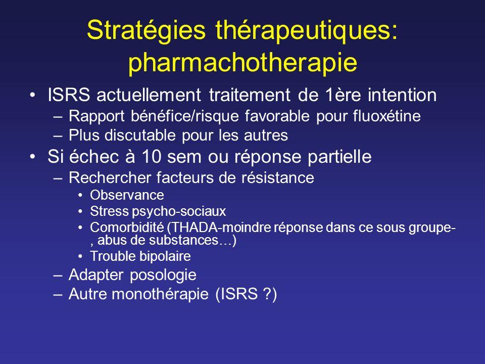Stratégies thérapeutiques: pharmachotherapie