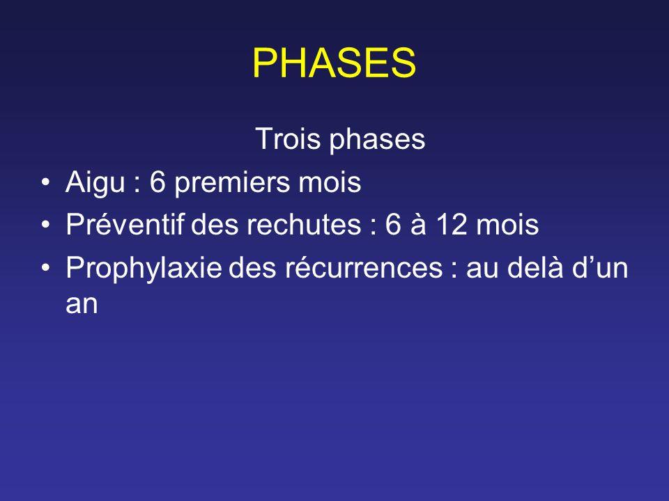 PHASES Trois phases Aigu : 6 premiers mois
