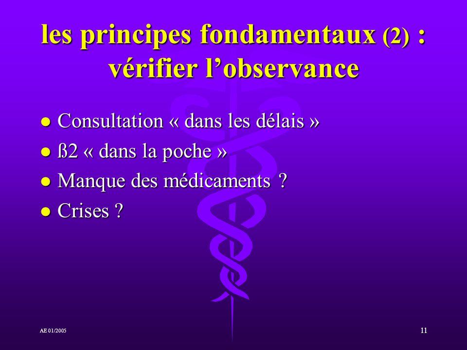 les principes fondamentaux (2) : vérifier l'observance