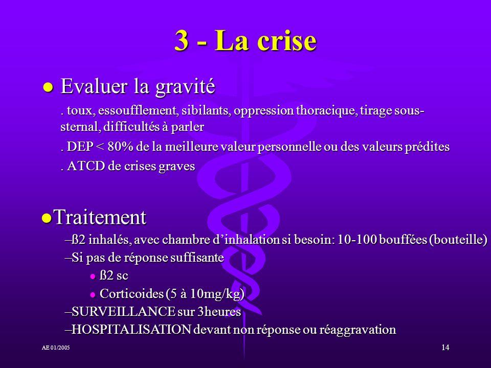 3 - La crise Evaluer la gravité Traitement