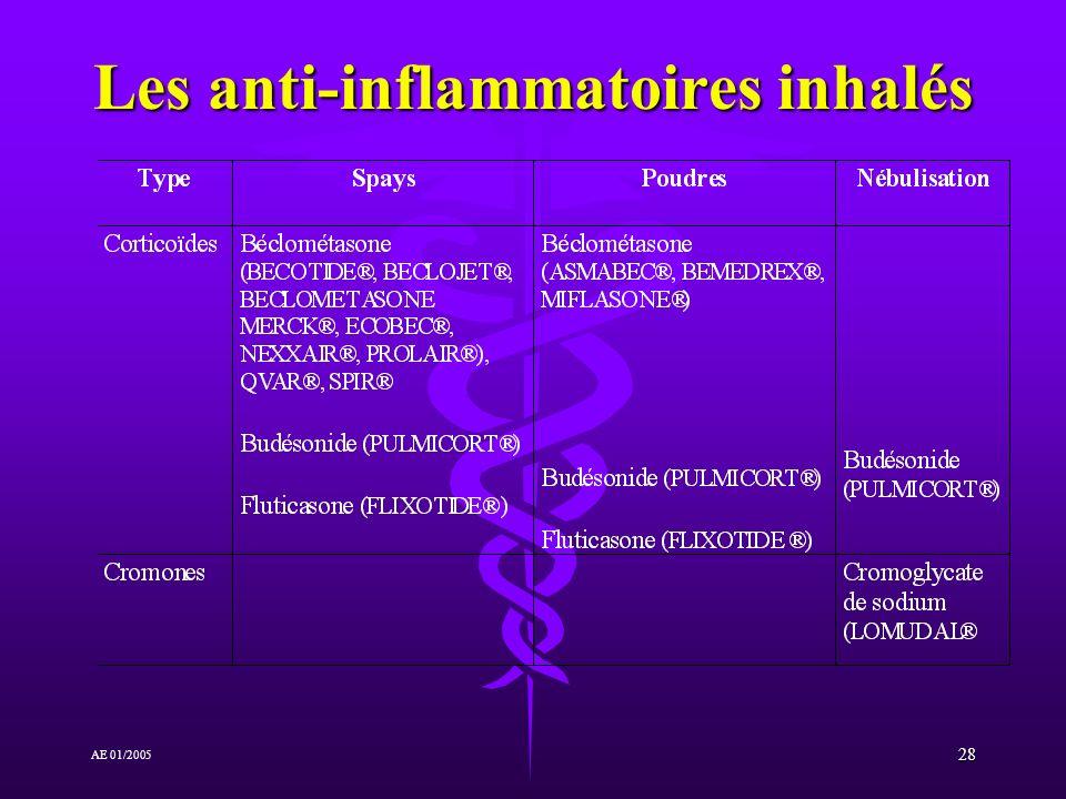 Les anti-inflammatoires inhalés