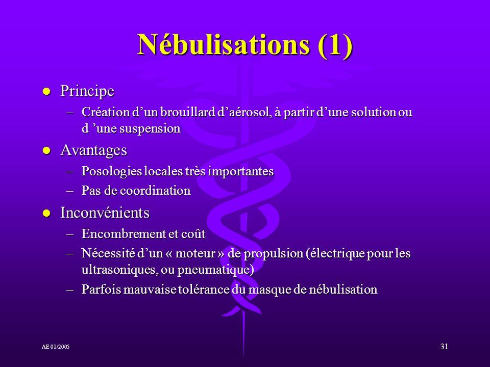 Nébulisations (1) Principe Avantages Inconvénients