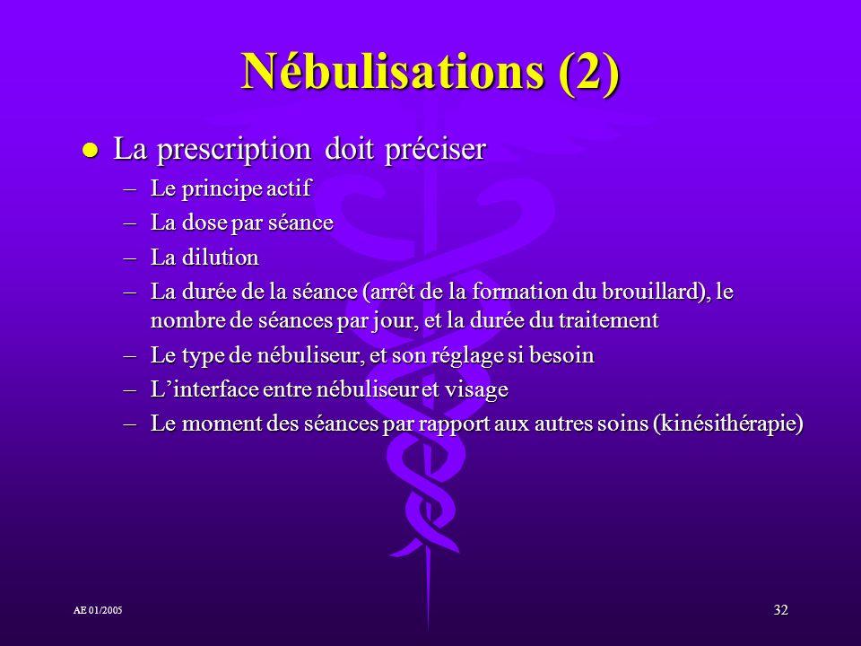 Nébulisations (2) La prescription doit préciser Le principe actif