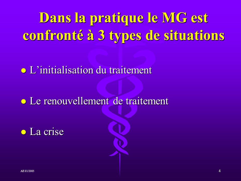 Dans la pratique le MG est confronté à 3 types de situations