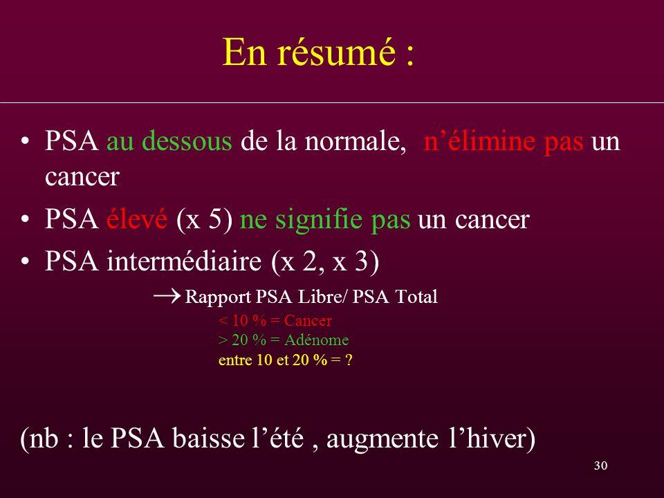 En résumé : PSA au dessous de la normale, n'élimine pas un cancer