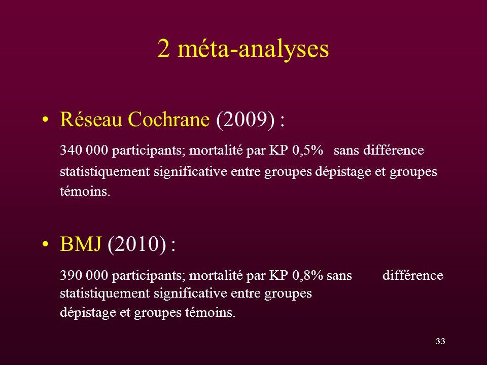 2 méta-analyses Réseau Cochrane (2009) :