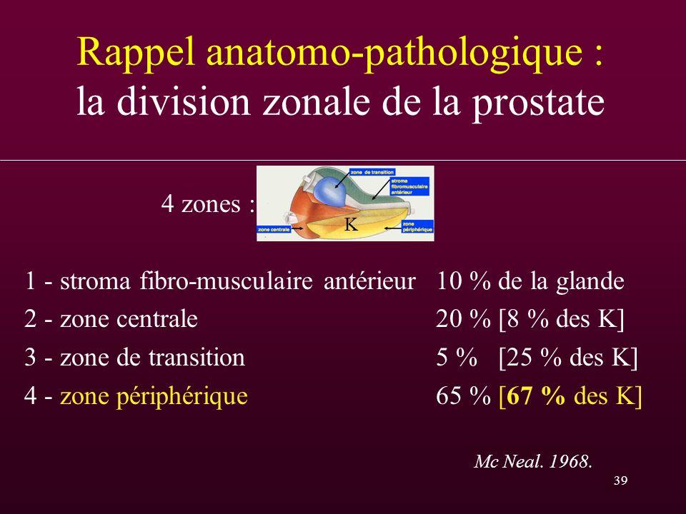 Rappel anatomo-pathologique : la division zonale de la prostate