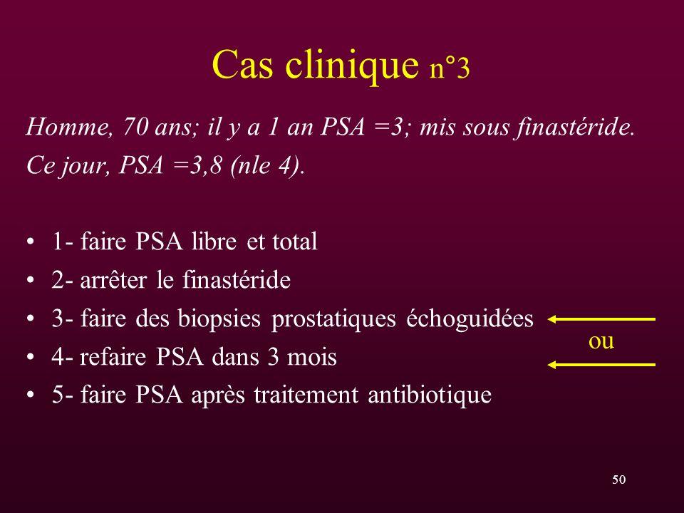 Cas clinique n°3Homme, 70 ans; il y a 1 an PSA =3; mis sous finastéride. Ce jour, PSA =3,8 (nle 4).