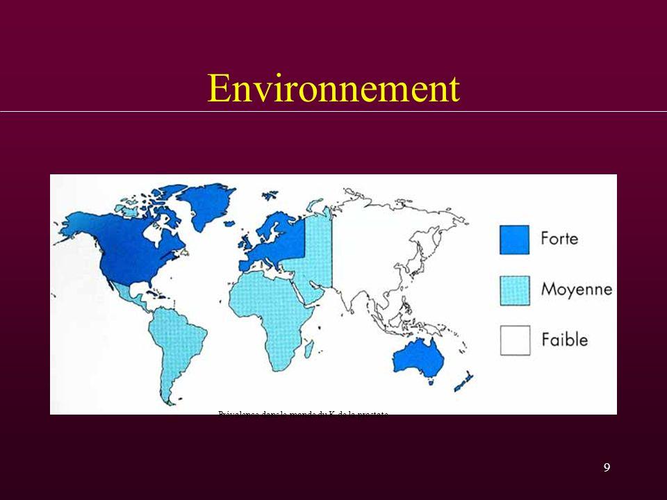 Environnement Prévalence dans le monde du K de la prostate
