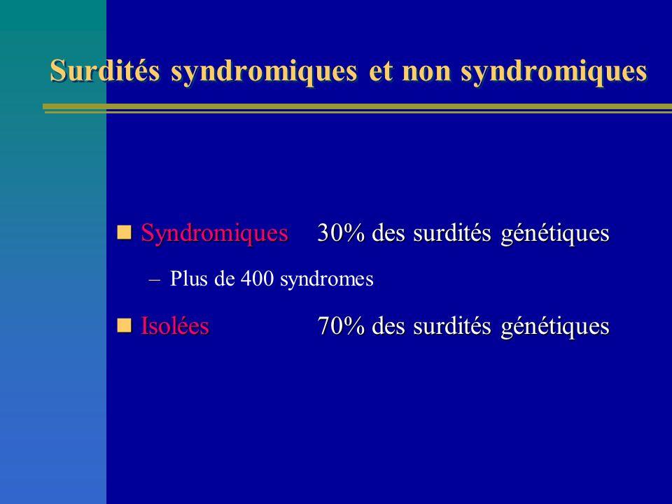 Surdités syndromiques et non syndromiques