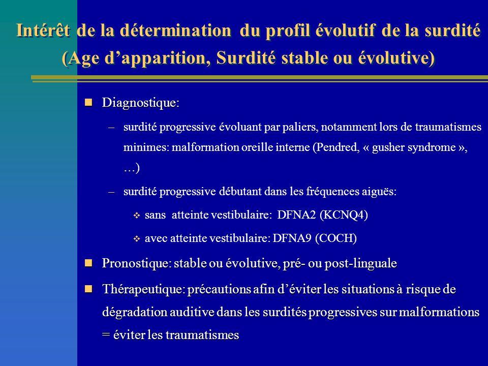 Intérêt de la détermination du profil évolutif de la surdité (Age d'apparition, Surdité stable ou évolutive)