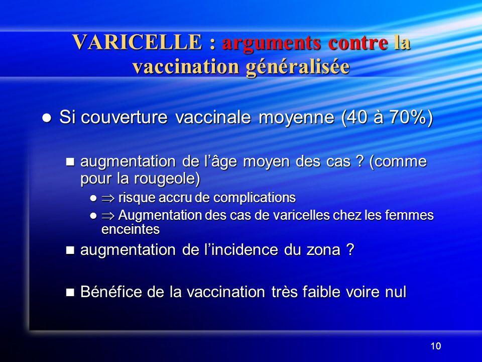 VARICELLE : arguments contre la vaccination généralisée