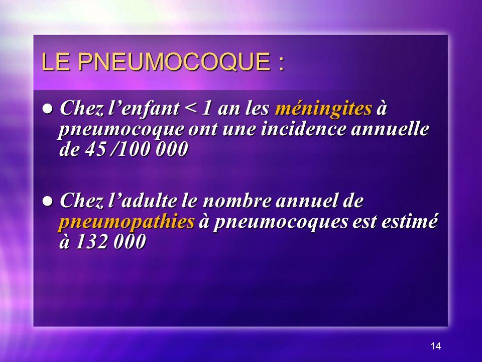 LE PNEUMOCOQUE : Chez l'enfant < 1 an les méningites à pneumocoque ont une incidence annuelle de 45 /100 000.