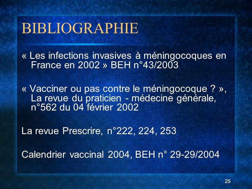 BIBLIOGRAPHIE « Les infections invasives à méningocoques en France en 2002 » BEH n°43/2003.
