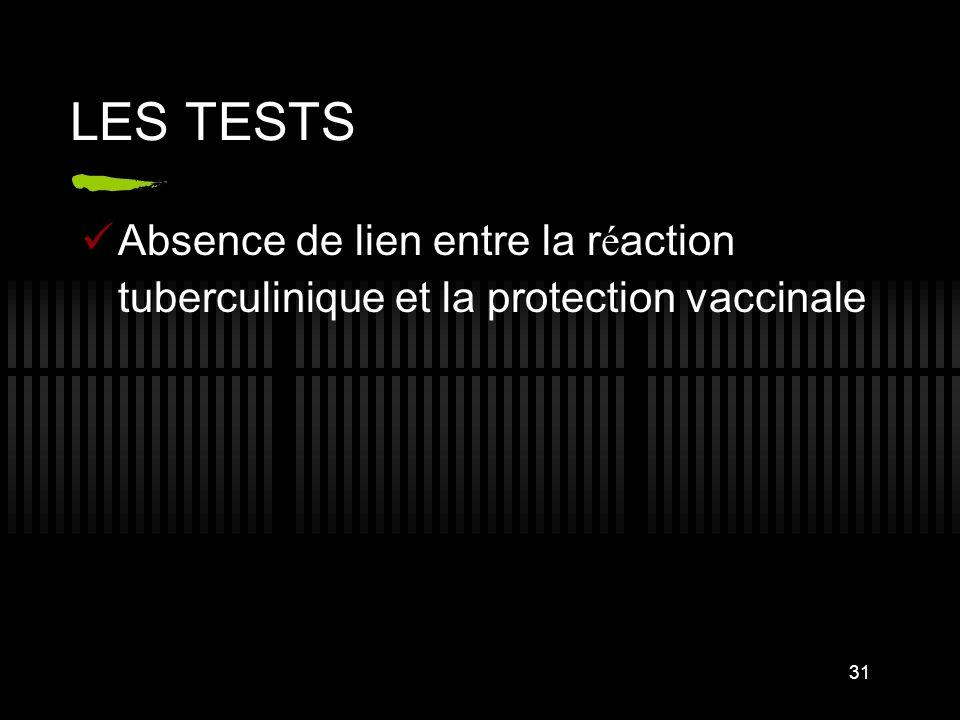 LES TESTS Absence de lien entre la réaction tuberculinique et la protection vaccinale