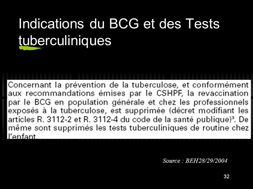 Indications du BCG et des Tests tuberculiniques