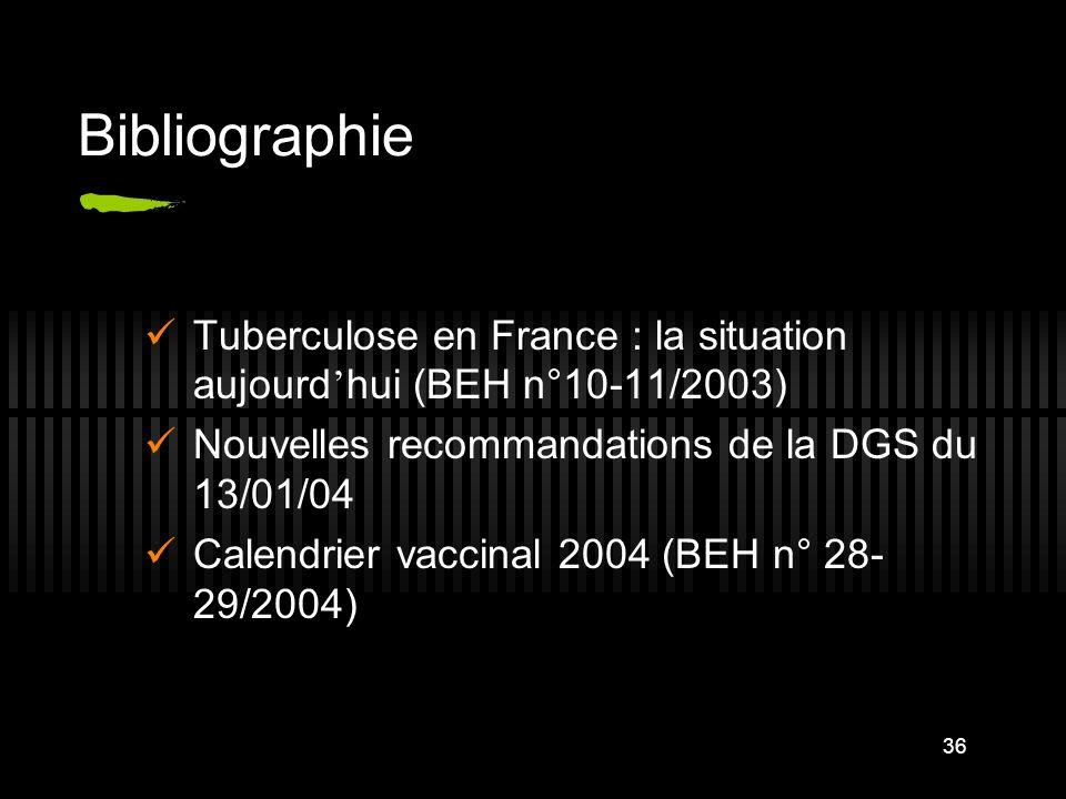 Bibliographie Tuberculose en France : la situation aujourd'hui (BEH n°10-11/2003) Nouvelles recommandations de la DGS du 13/01/04.