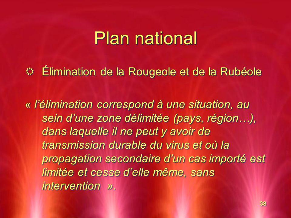 Plan national Élimination de la Rougeole et de la Rubéole