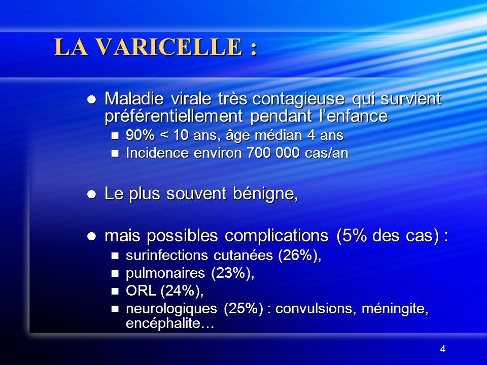 LA VARICELLE : Maladie virale très contagieuse qui survient préférentiellement pendant l'enfance. 90% < 10 ans, âge médian 4 ans.