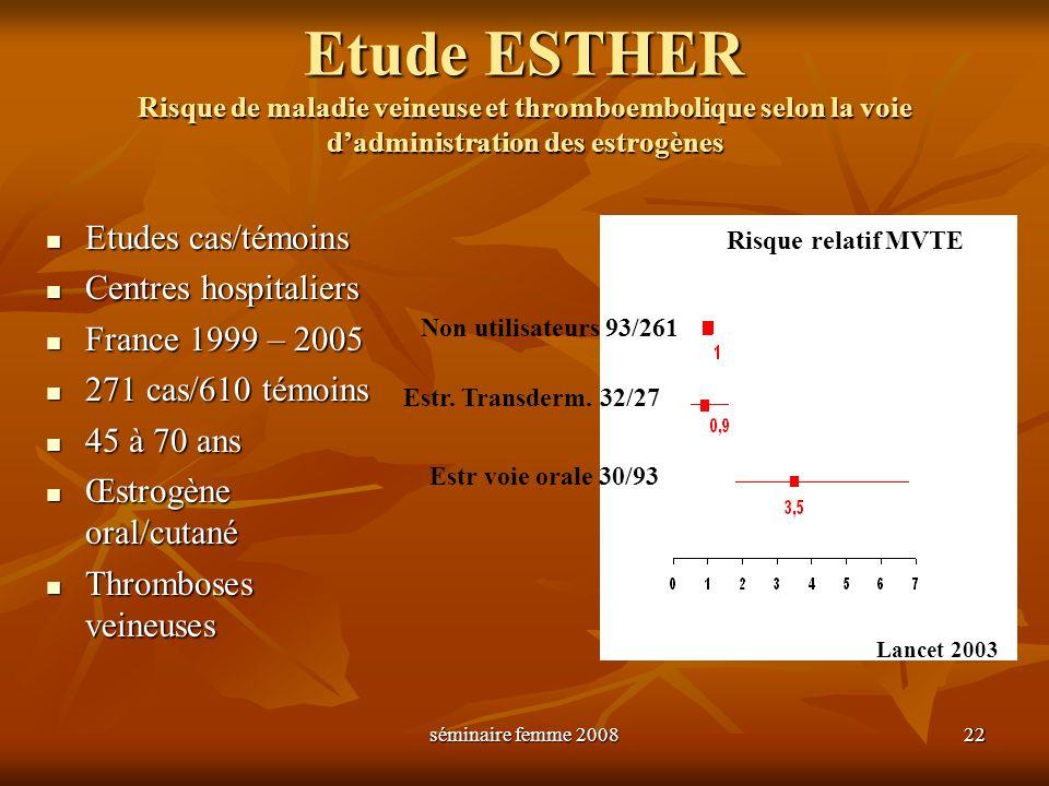 Etude ESTHER Risque de maladie veineuse et thromboembolique selon la voie d'administration des estrogènes