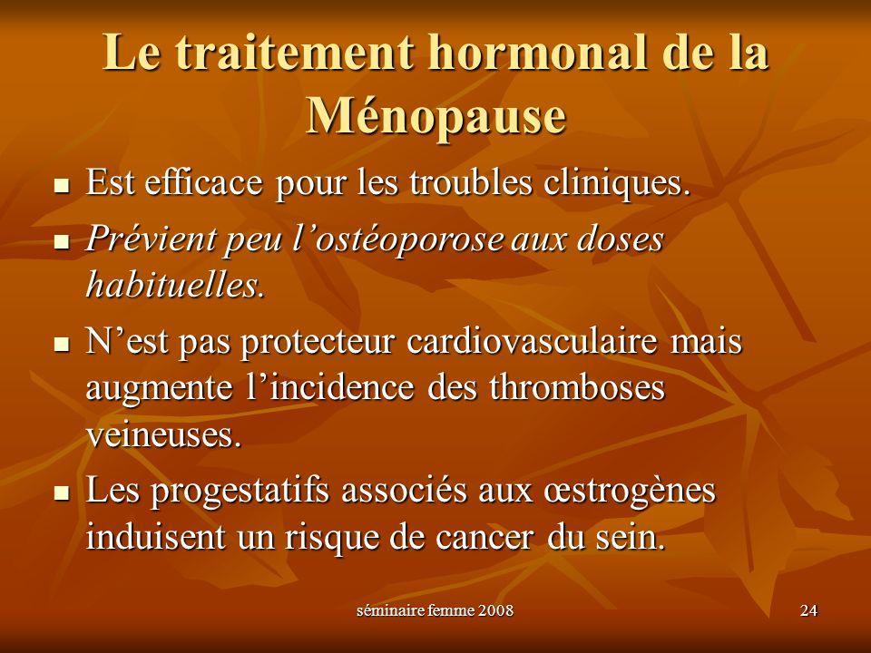 Le traitement hormonal de la Ménopause