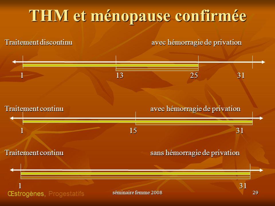 THM et ménopause confirmée
