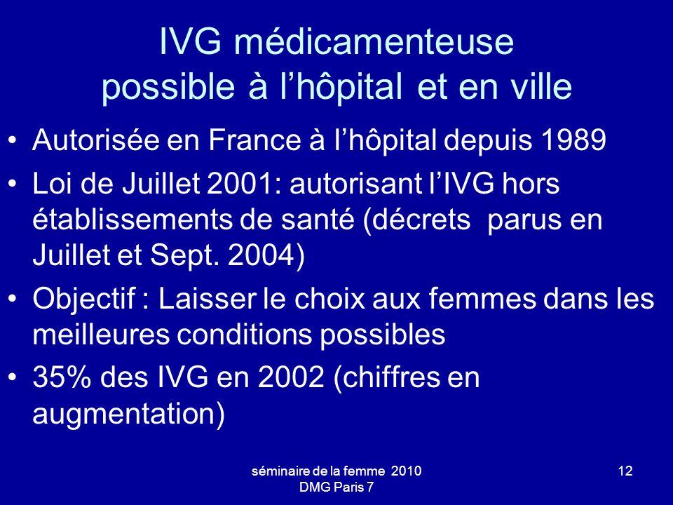 IVG médicamenteuse possible à l'hôpital et en ville