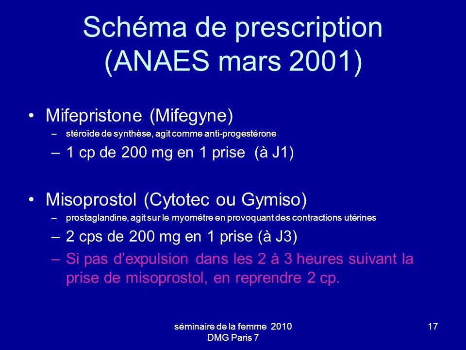 Schéma de prescription (ANAES mars 2001)