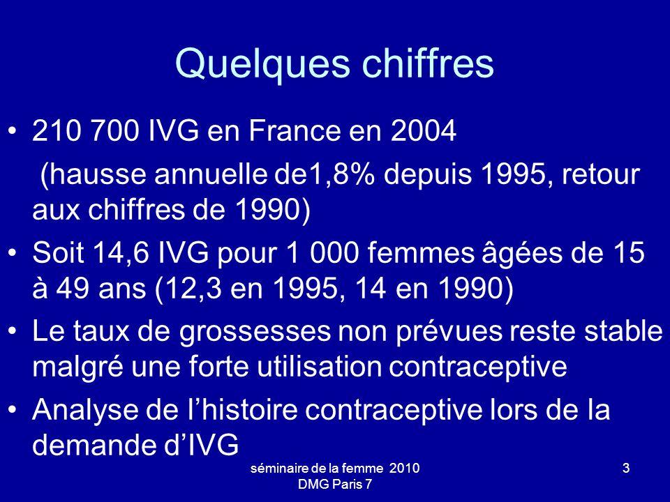 séminaire de la femme 2010 DMG Paris 7