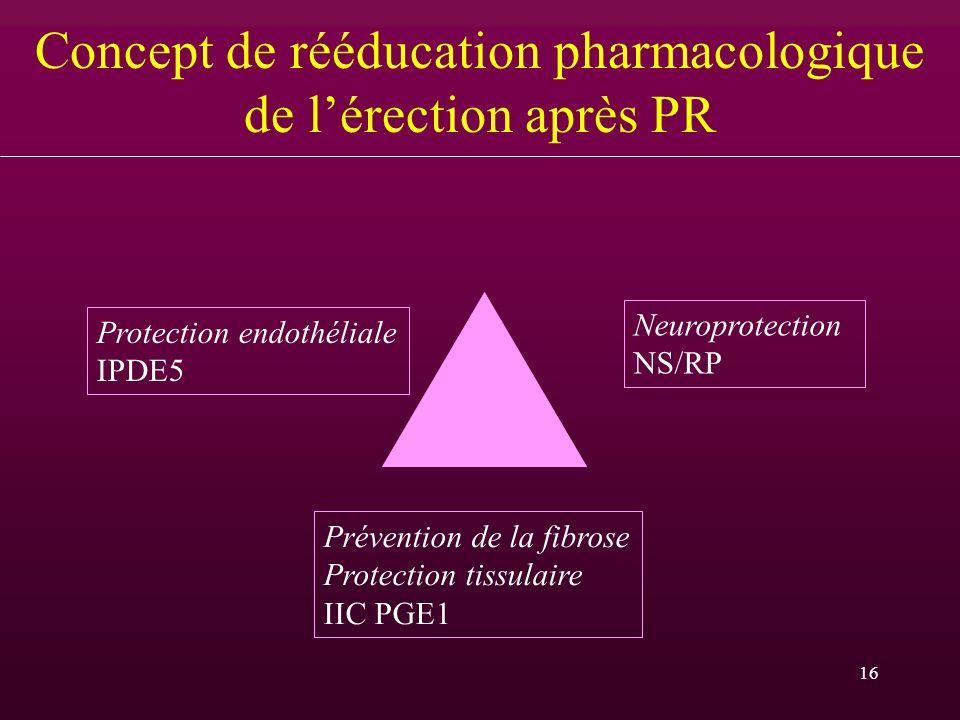 Concept de rééducation pharmacologique de l'érection après PR