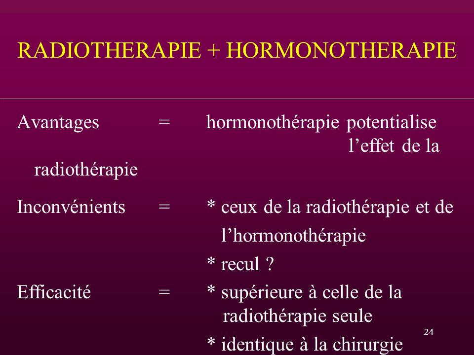RADIOTHERAPIE + HORMONOTHERAPIE