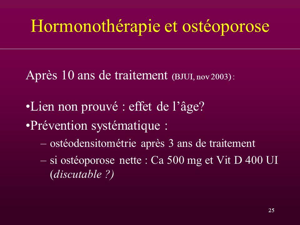 Hormonothérapie et ostéoporose