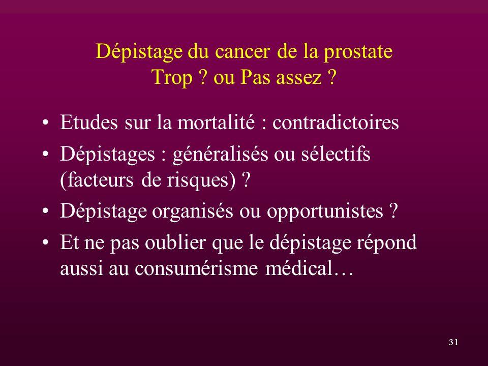 Dépistage du cancer de la prostate Trop ou Pas assez