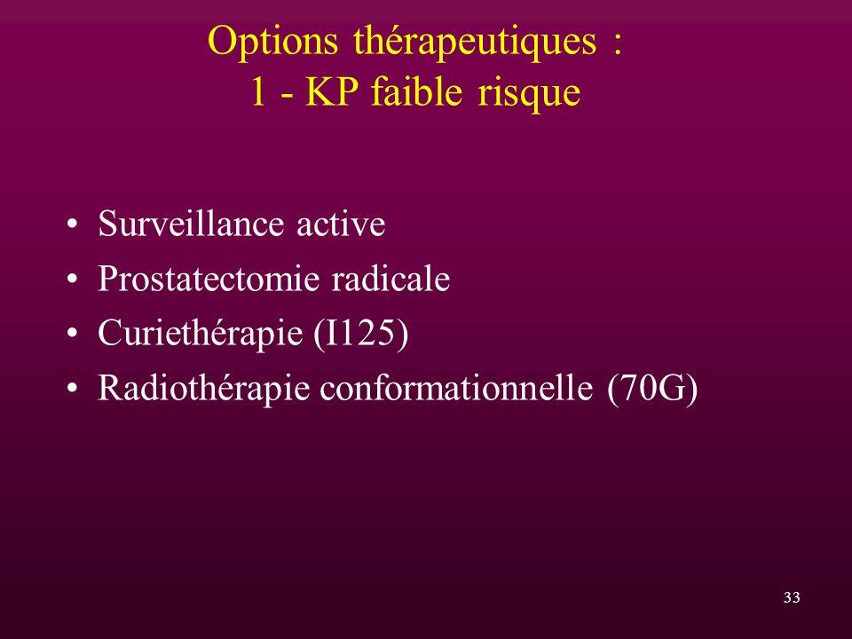 Options thérapeutiques : 1 - KP faible risque