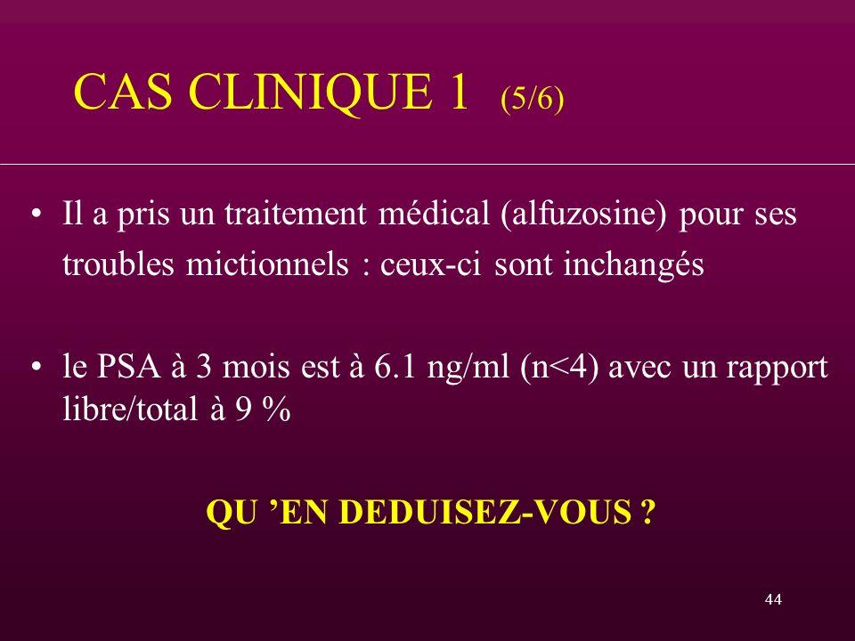 CAS CLINIQUE 1 (5/6) Il a pris un traitement médical (alfuzosine) pour ses. troubles mictionnels : ceux-ci sont inchangés.